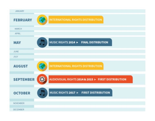 Le calendrier des répartitions pour 2018 est en ligne !