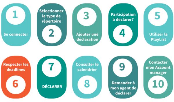 10 astuces pour déclarer facilement vos enregistrements