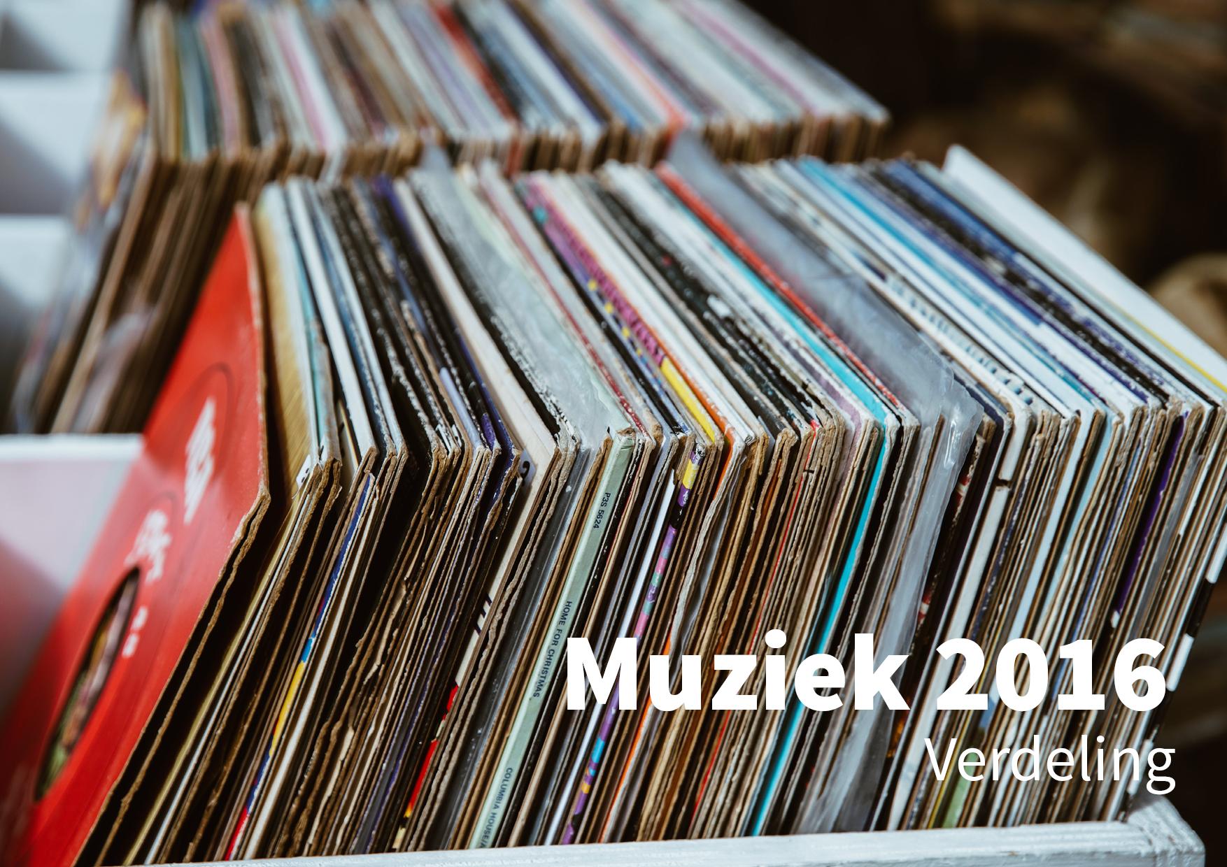 Muziek 2016: afsluitende verdeling van rechten wordt afgeklopt op €6,7 miljoen