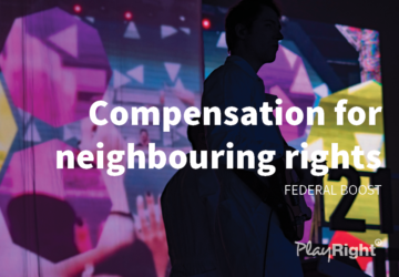Compensation for the loss of copyrights and neighbouring rights confirmed by the Council of Ministers